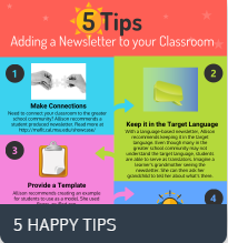 5 tips for adding a newsletter to your classroom flyer - Allison Comer