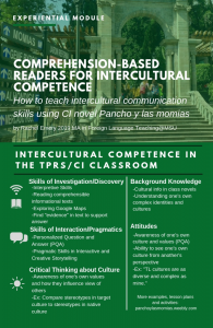 "Flyer for Emery ""Intercultural Competence in the TPRS/CI Classroom"""