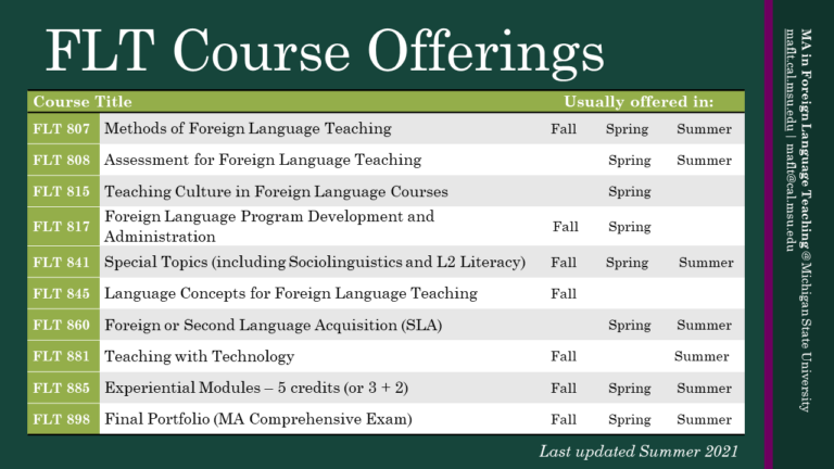 Schedule showing when FLT courses are usually offered.